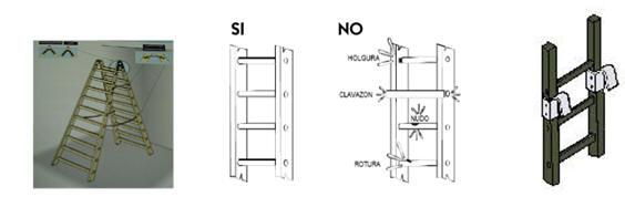 Trabajos en alturas for Escalera madera portatil