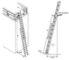 Trabajos en alturas for Normas de seguridad para escaleras fijas